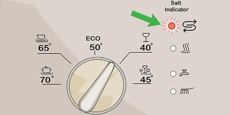 دلایل روشن شدن چراغ نمک ماشین ظرفشویی